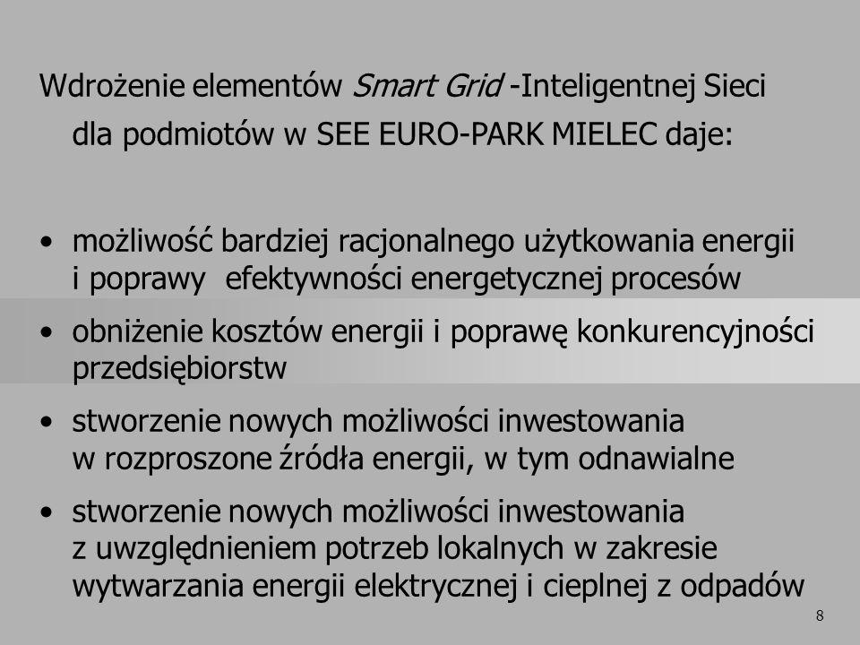 Wdrożenie elementów Smart Grid -Inteligentnej Sieci dla podmiotów w SEE EURO-PARK MIELEC daje: