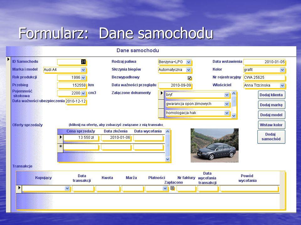 Formularz: Dane samochodu