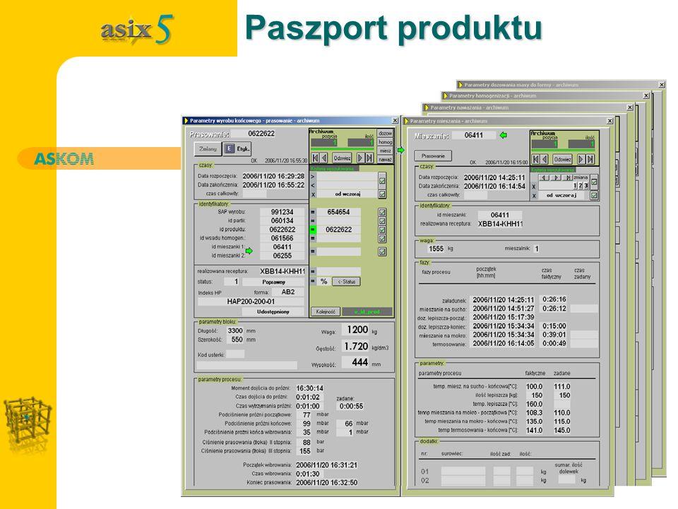 Paszport produktu Archiwizacja sql umożliwia dotarcie do historii wytwarzania produktu