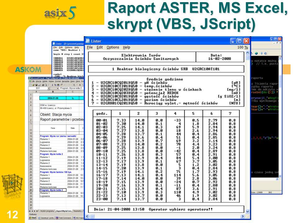 Raport ASTER, MS Excel, skrypt (VBS, JScript)