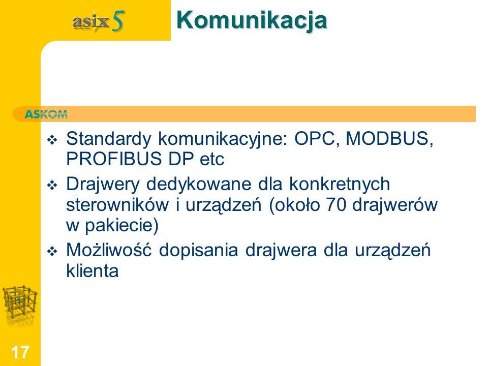 Komunikacja Standardy komunikacyjne: OPC, MODBUS, PROFIBUS DP etc