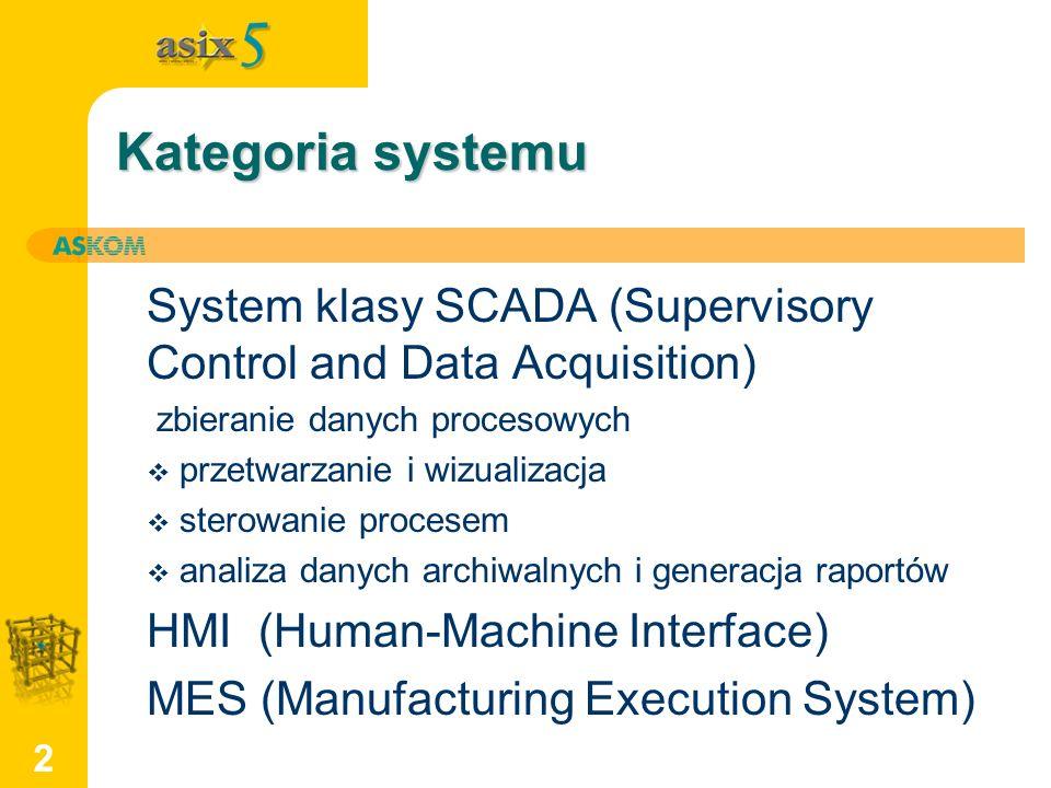 Kategoria systemu System klasy SCADA (Supervisory Control and Data Acquisition) zbieranie danych procesowych.
