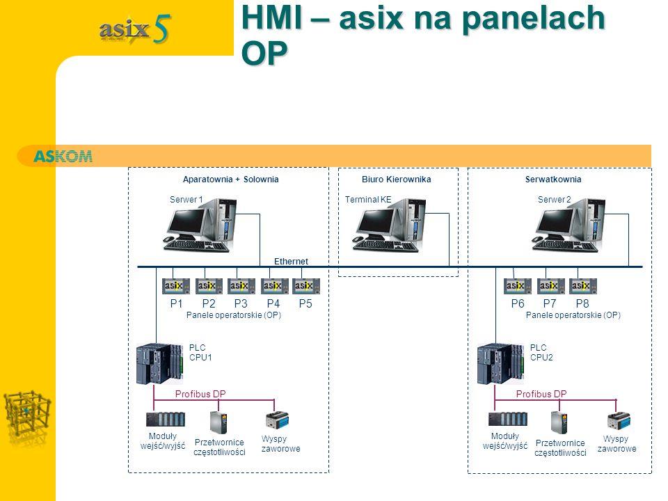 HMI – asix na panelach OP