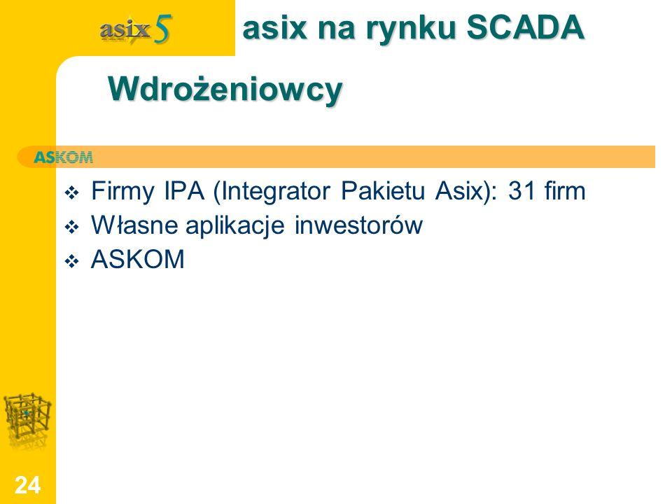 asix na rynku SCADA Wdrożeniowcy