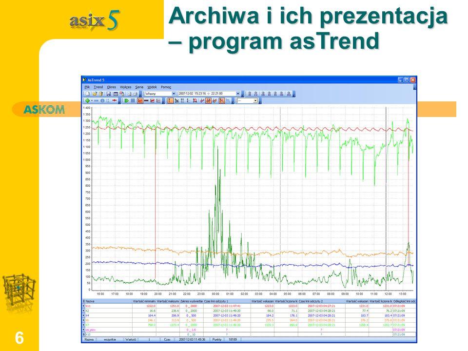 Archiwa i ich prezentacja – program asTrend