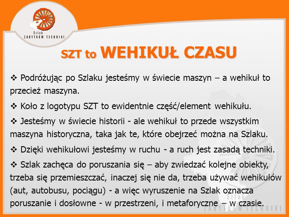 Koło z logotypu SZT to ewidentnie część/element wehikułu.