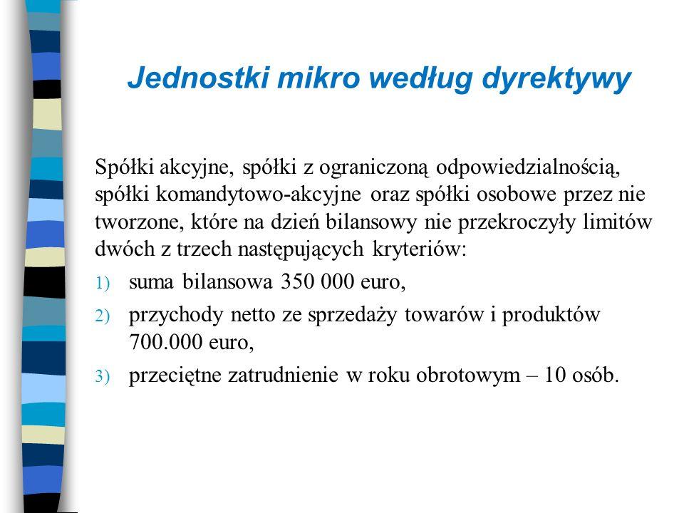 Jednostki mikro według dyrektywy