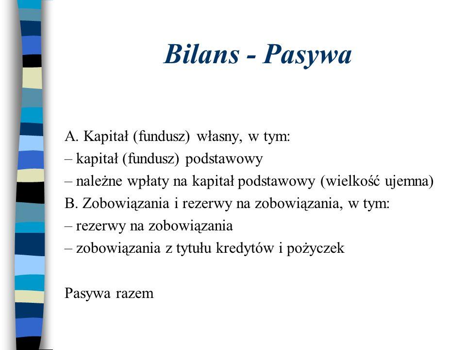 Bilans - Pasywa