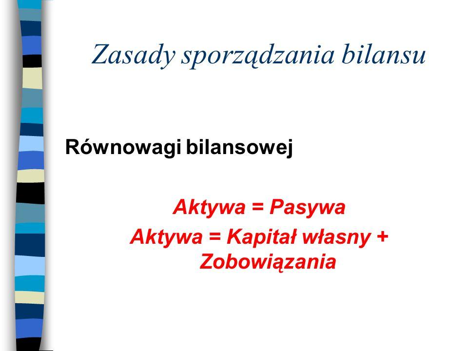 Zasady sporządzania bilansu