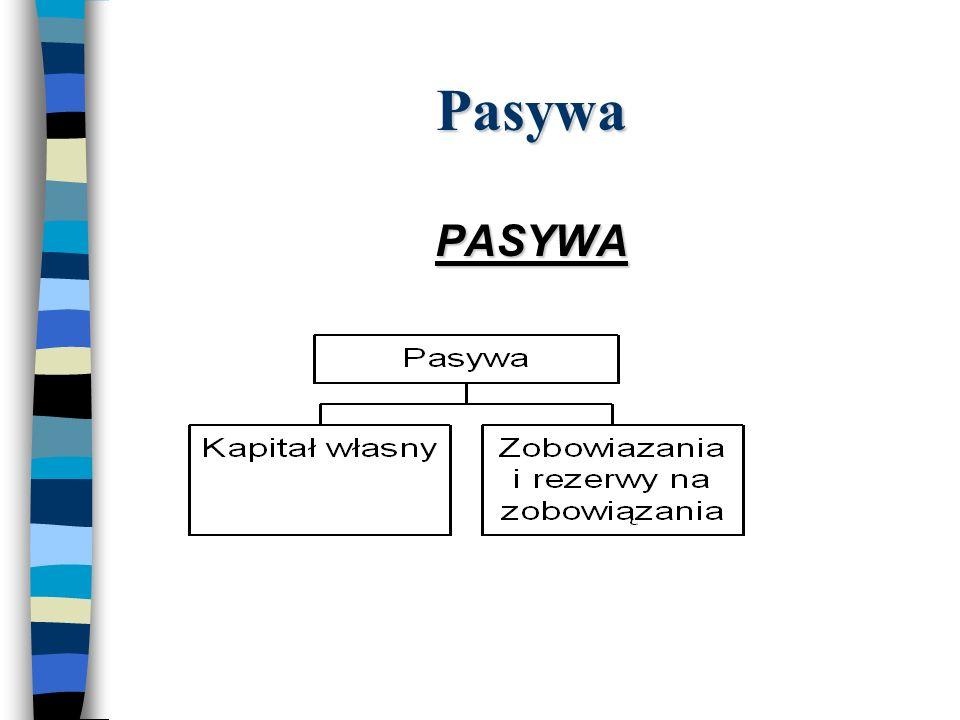 Pasywa PASYWA