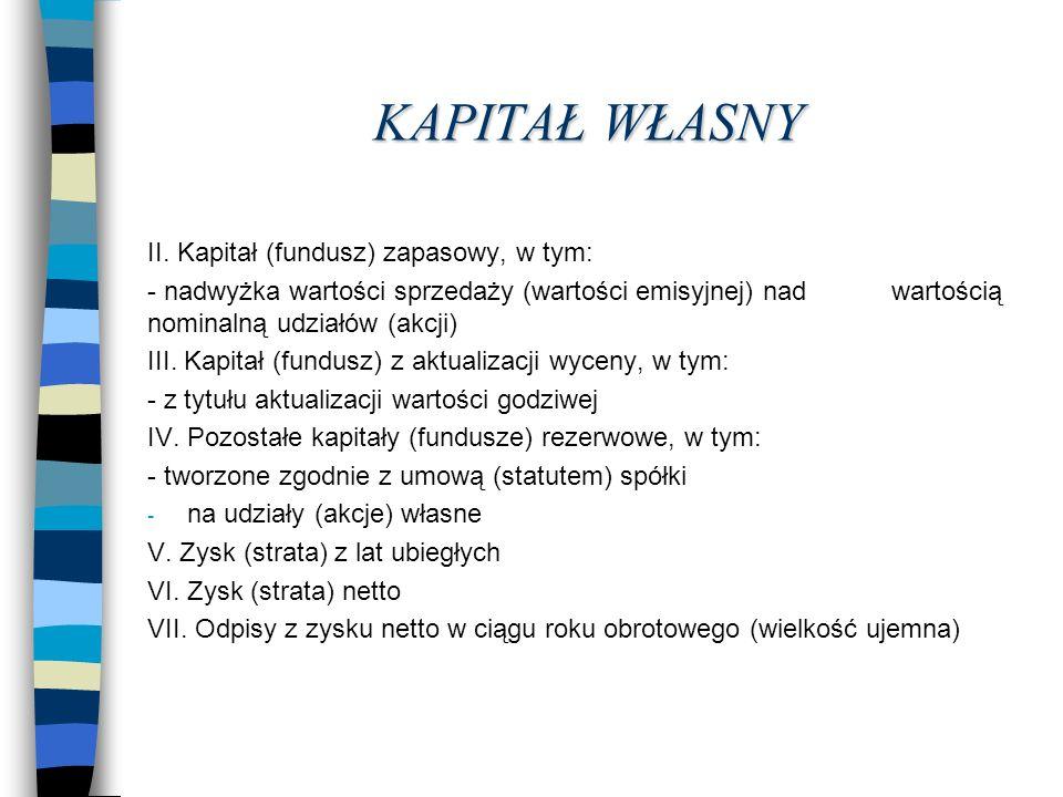 KAPITAŁ WŁASNY II. Kapitał (fundusz) zapasowy, w tym: