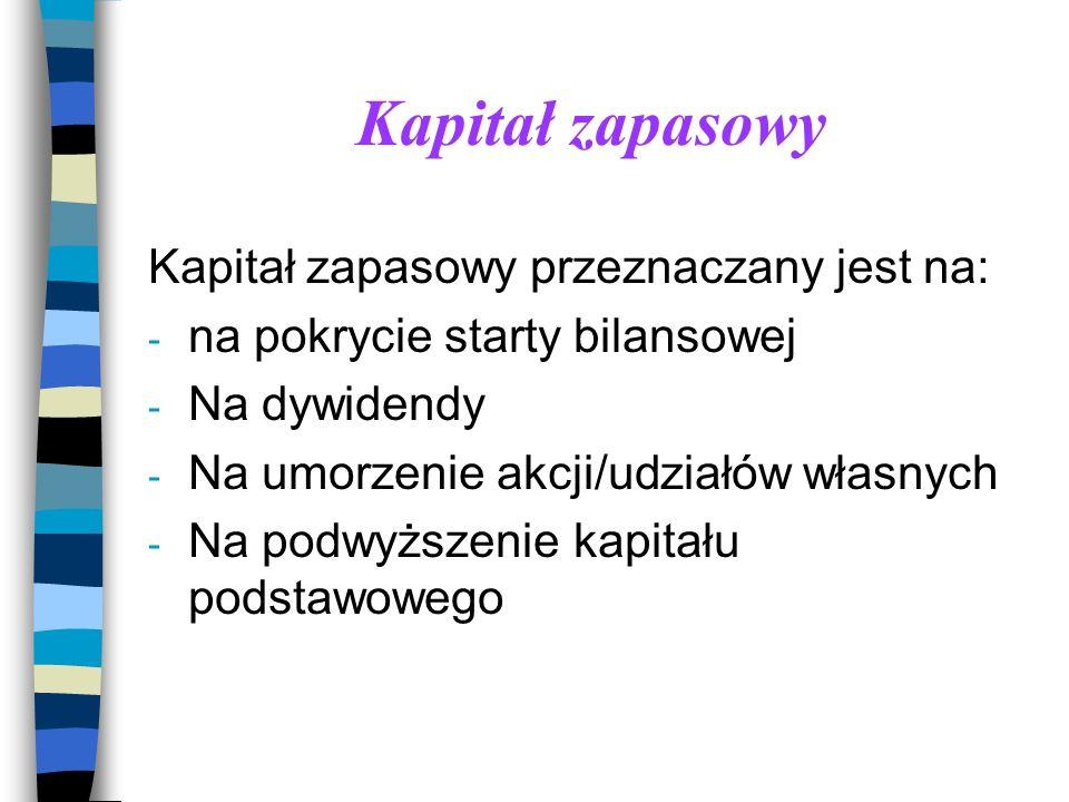Kapitał zapasowy Kapitał zapasowy przeznaczany jest na: