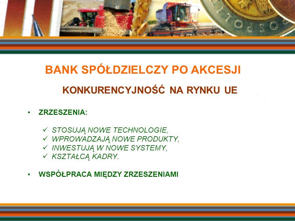 BANK SPÓŁDZIELCZY PO AKCESJI KONKURENCYJNOŚĆ NA RYNKU UE