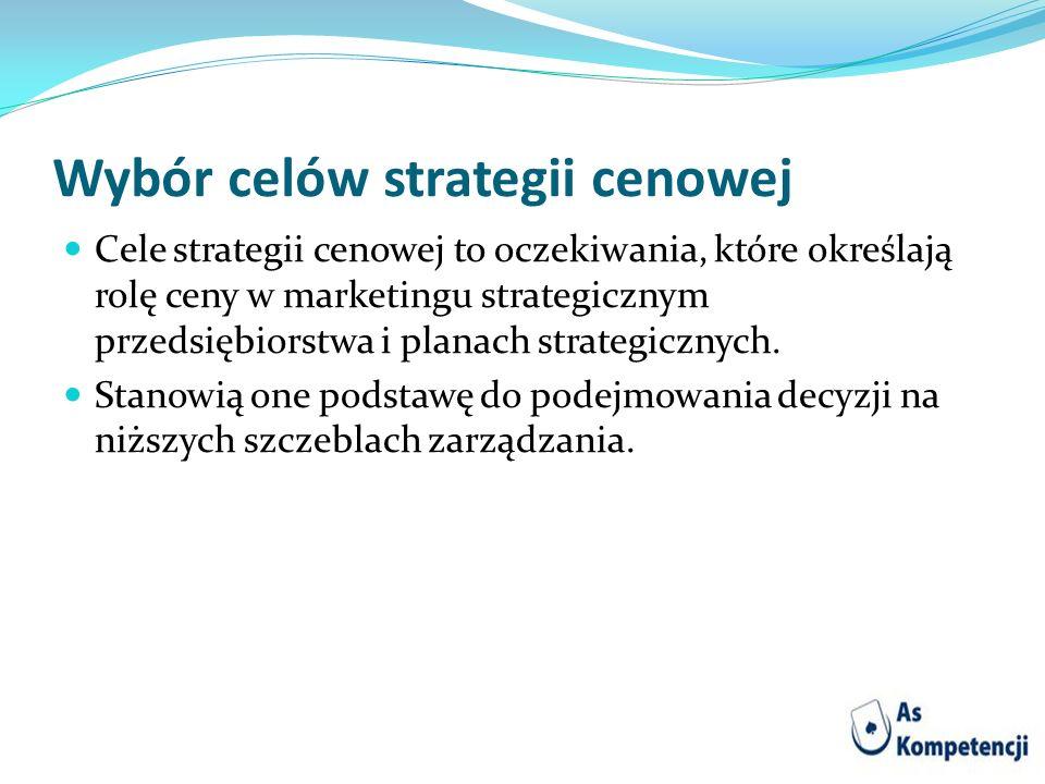 Wybór celów strategii cenowej
