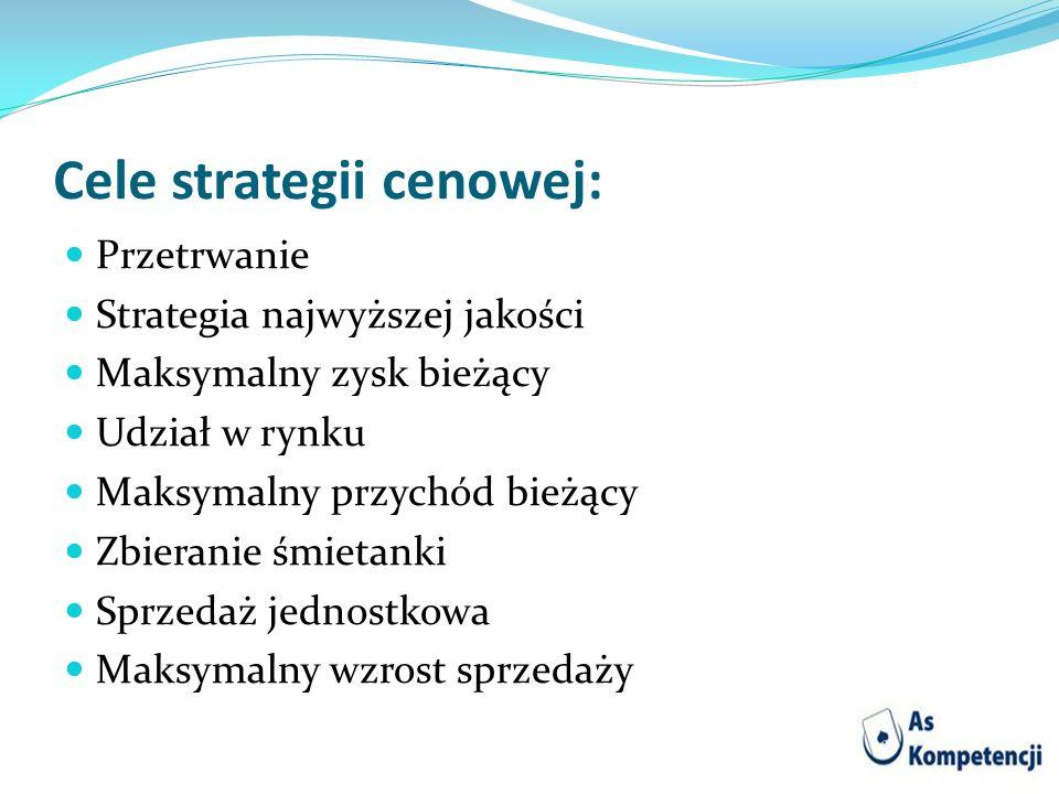 Cele strategii cenowej: