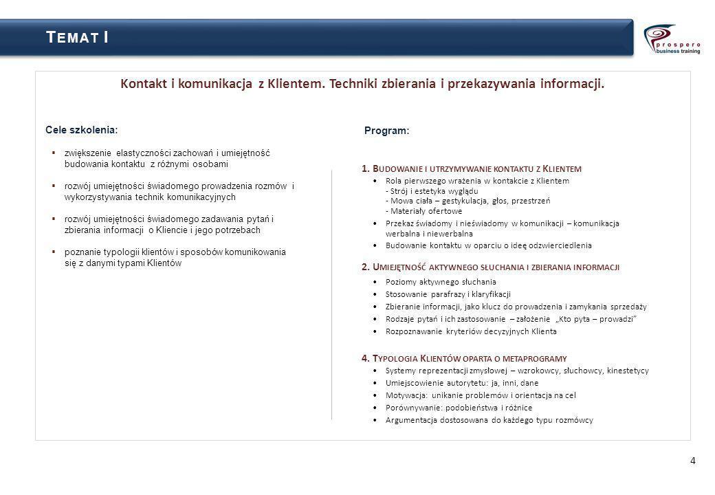 Temat I Kontakt i komunikacja z Klientem. Techniki zbierania i przekazywania informacji. Cele szkolenia: