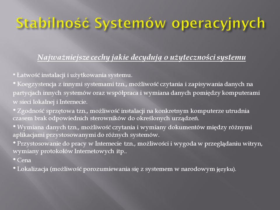 Stabilność Systemów operacyjnych