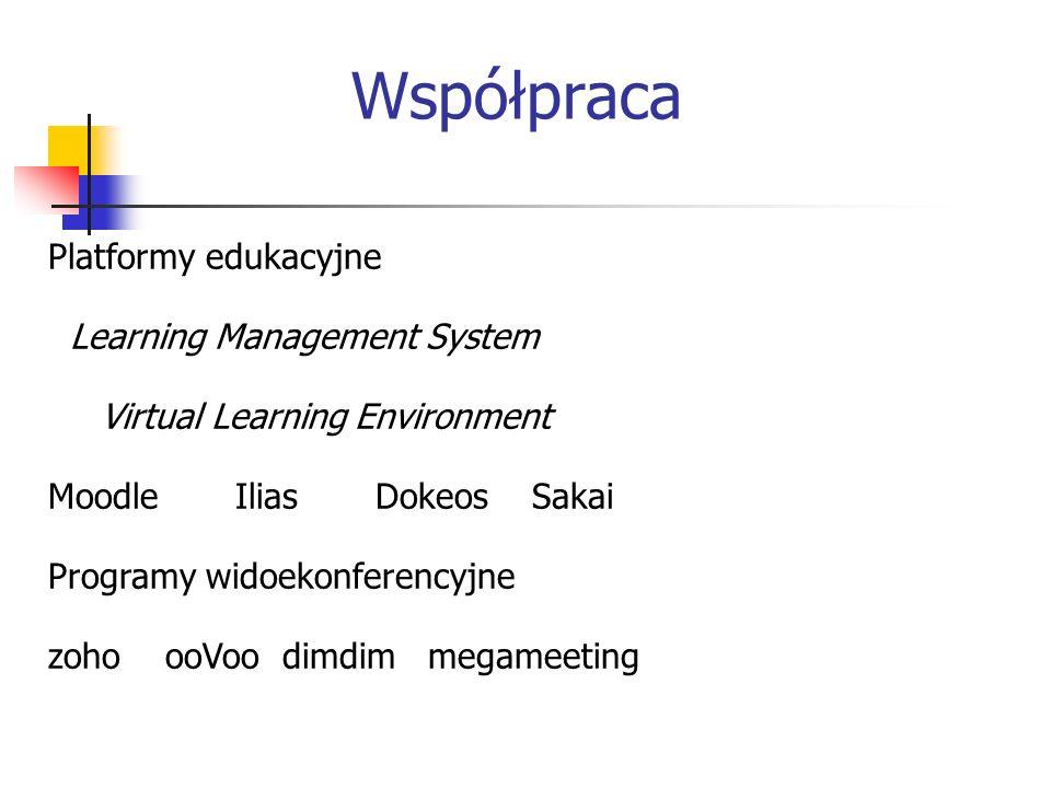 Współpraca Platformy edukacyjne Learning Management System
