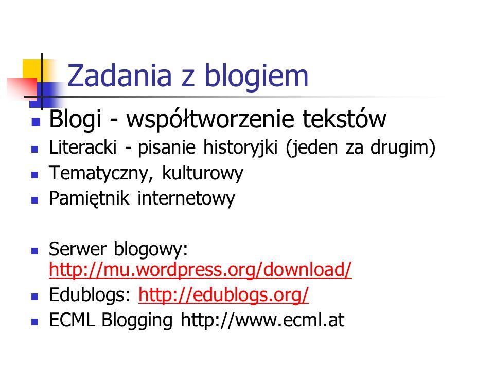 Zadania z blogiem Blogi - współtworzenie tekstów