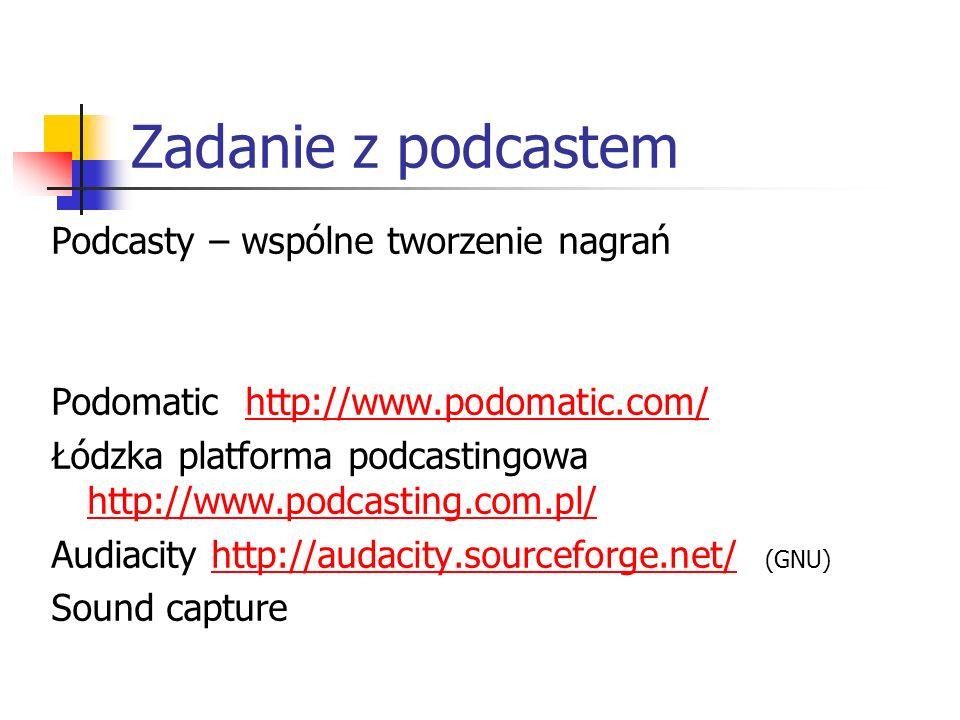 Zadanie z podcastem Podcasty – wspólne tworzenie nagrań