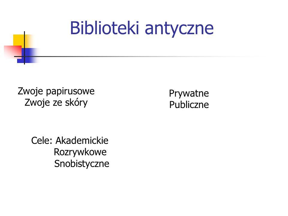 Biblioteki antyczne Zwoje papirusowe Prywatne Zwoje ze skóry Publiczne