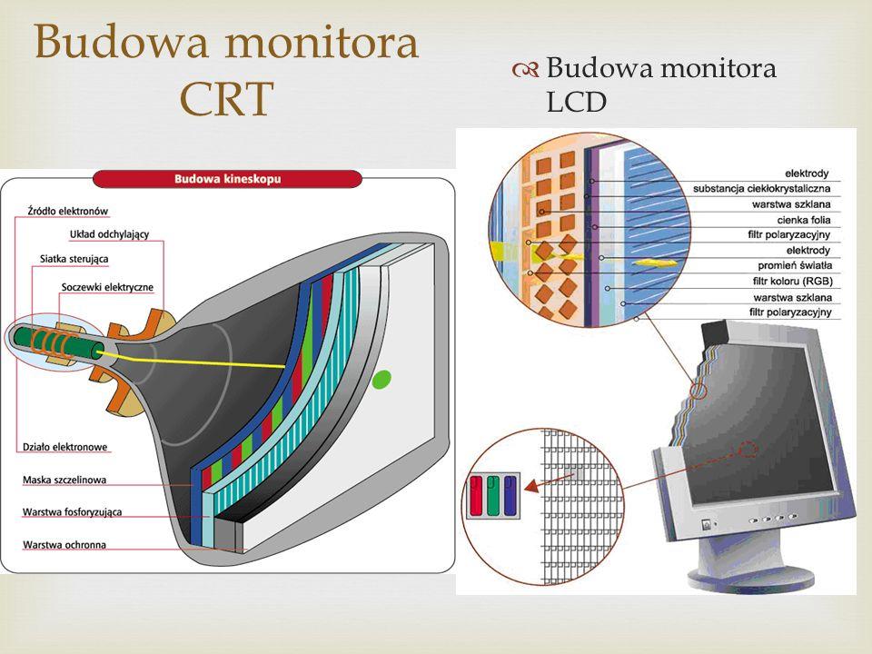 Budowa monitora CRT Budowa monitora LCD