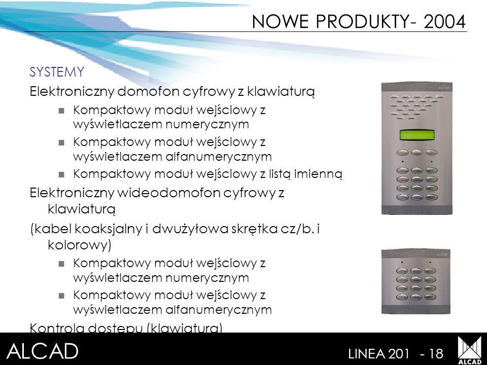 NOWE PRODUKTY- 2004 SYSTEMY Elektroniczny domofon cyfrowy z klawiaturą