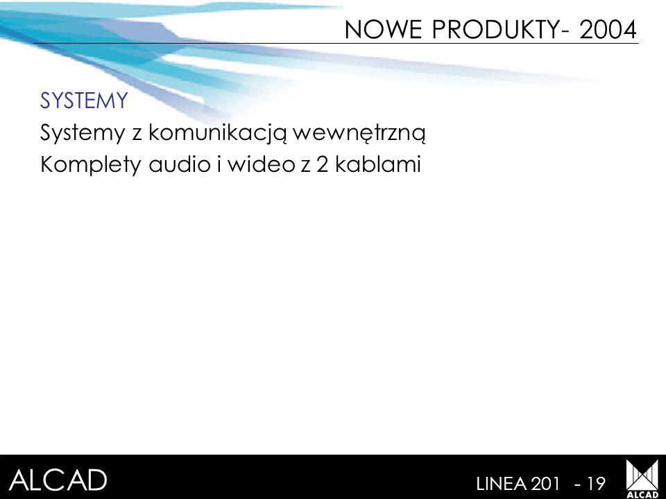 NOWE PRODUKTY- 2004 SYSTEMY Systemy z komunikacją wewnętrzną