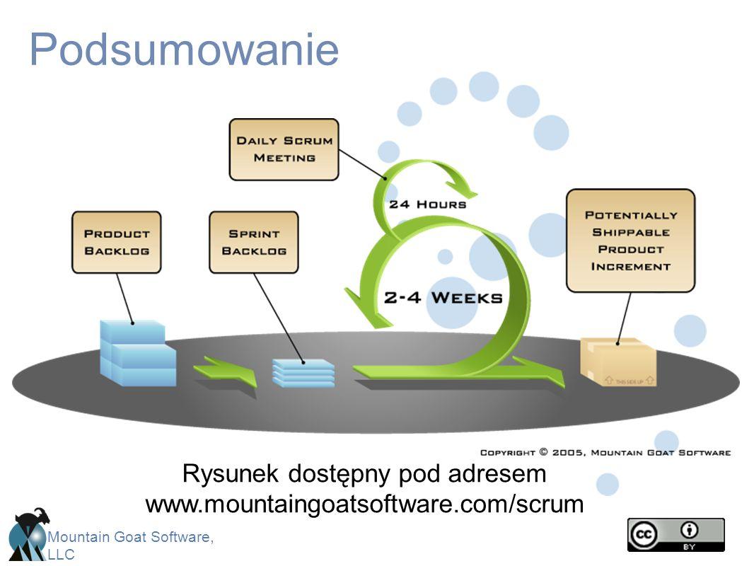 Rysunek dostępny pod adresem www.mountaingoatsoftware.com/scrum