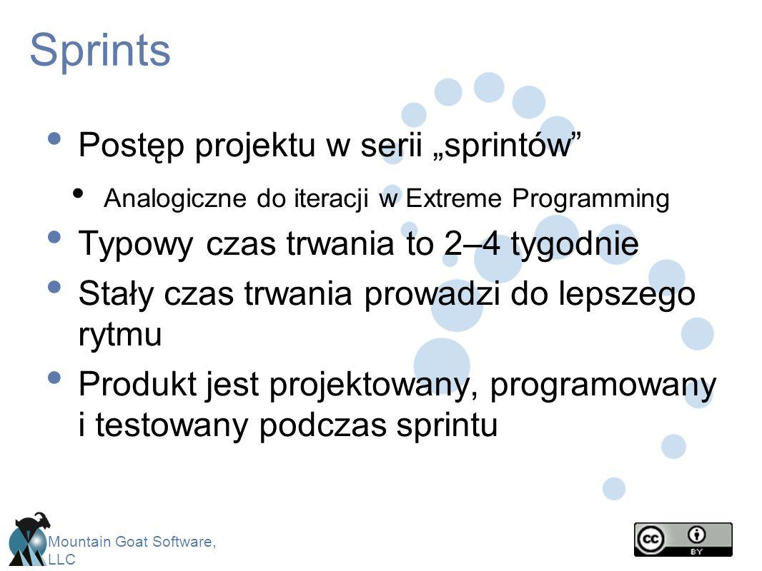 """Sprints Postęp projektu w serii """"sprintów"""