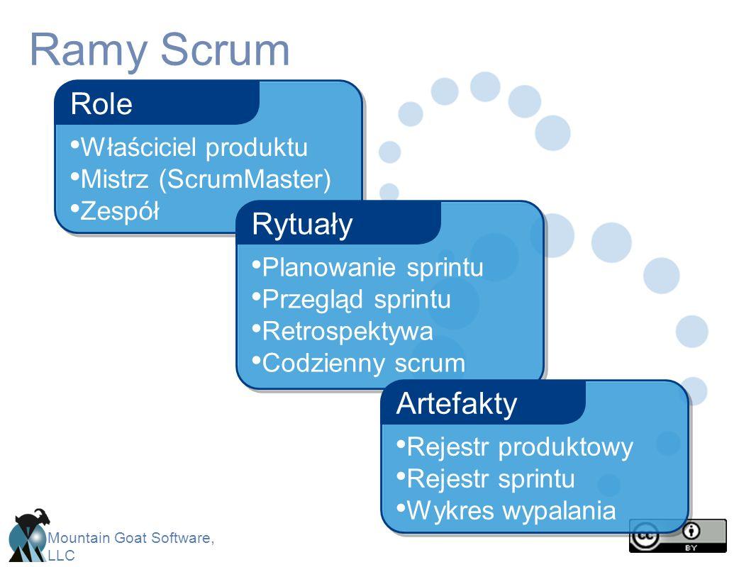 Ramy Scrum Role Rytuały Artefakty Właściciel produktu