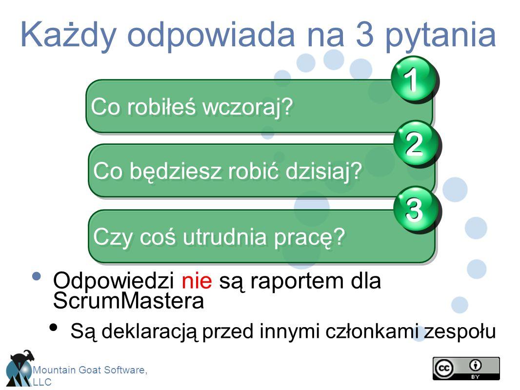 Każdy odpowiada na 3 pytania