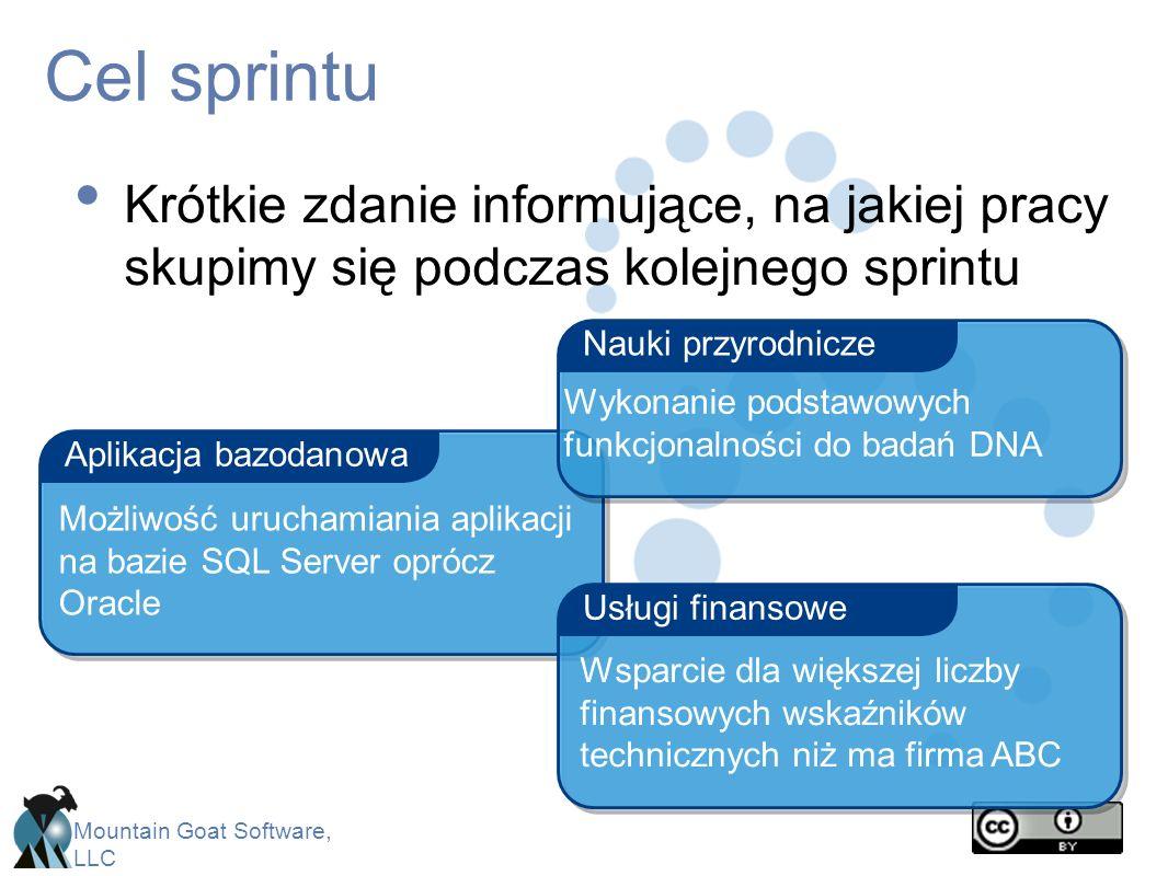 Cel sprintu Krótkie zdanie informujące, na jakiej pracy skupimy się podczas kolejnego sprintu. Nauki przyrodnicze.