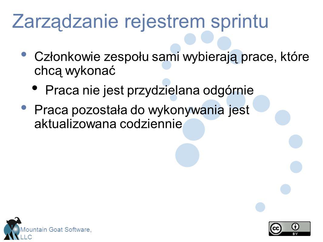 Zarządzanie rejestrem sprintu