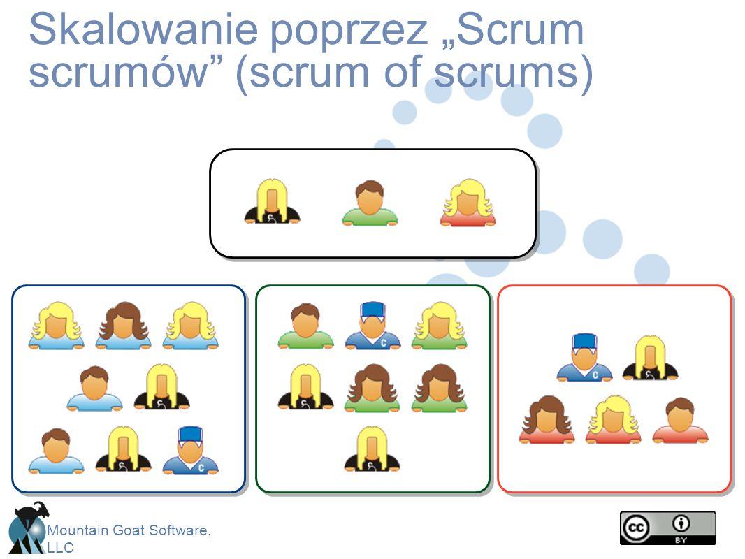 """Skalowanie poprzez """"Scrum scrumów (scrum of scrums)"""