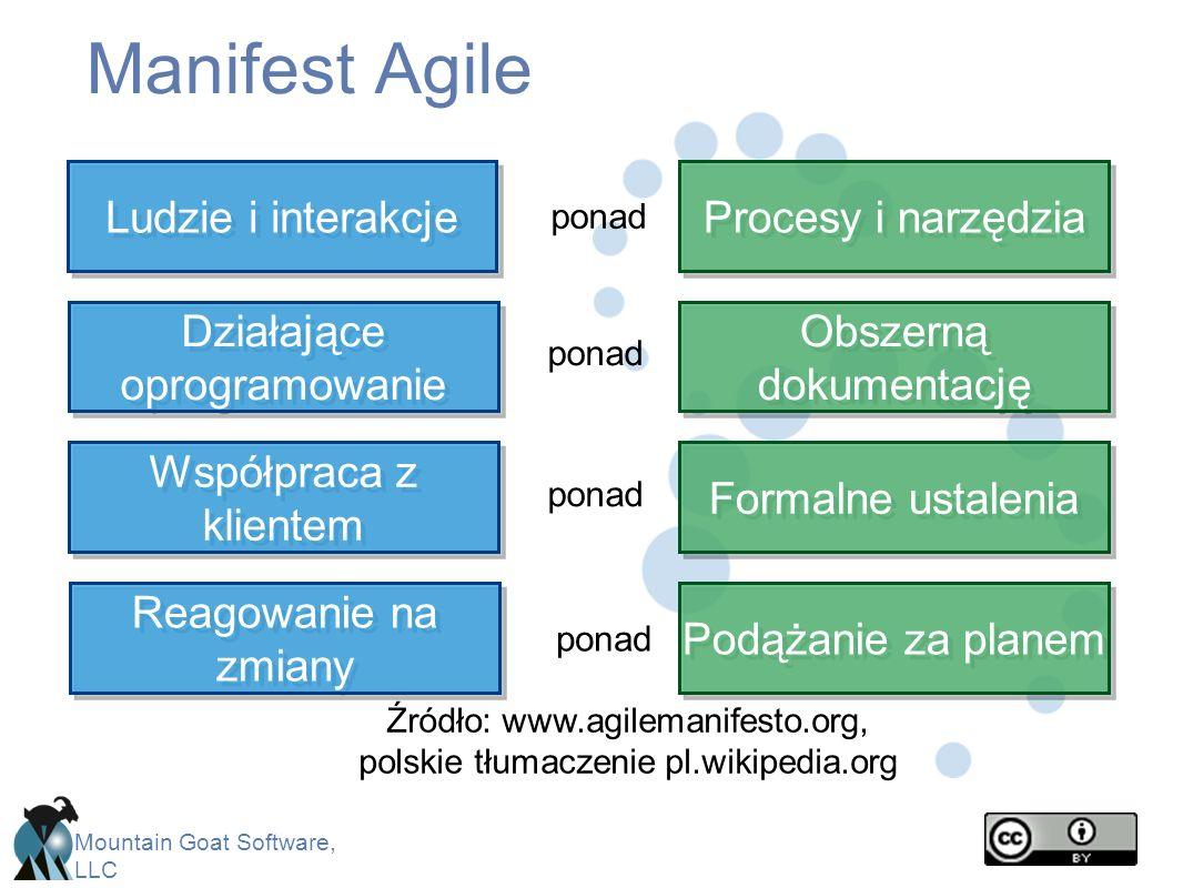Manifest Agile Procesy i narzędzia Ludzie i interakcje