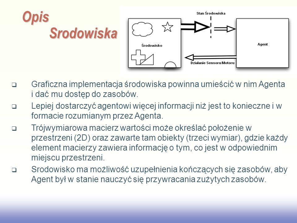 2017/3/28 Opis Srodowiska. Graficzna implementacja środowiska powinna umieścić w nim Agenta i dać mu dostęp do zasobów.