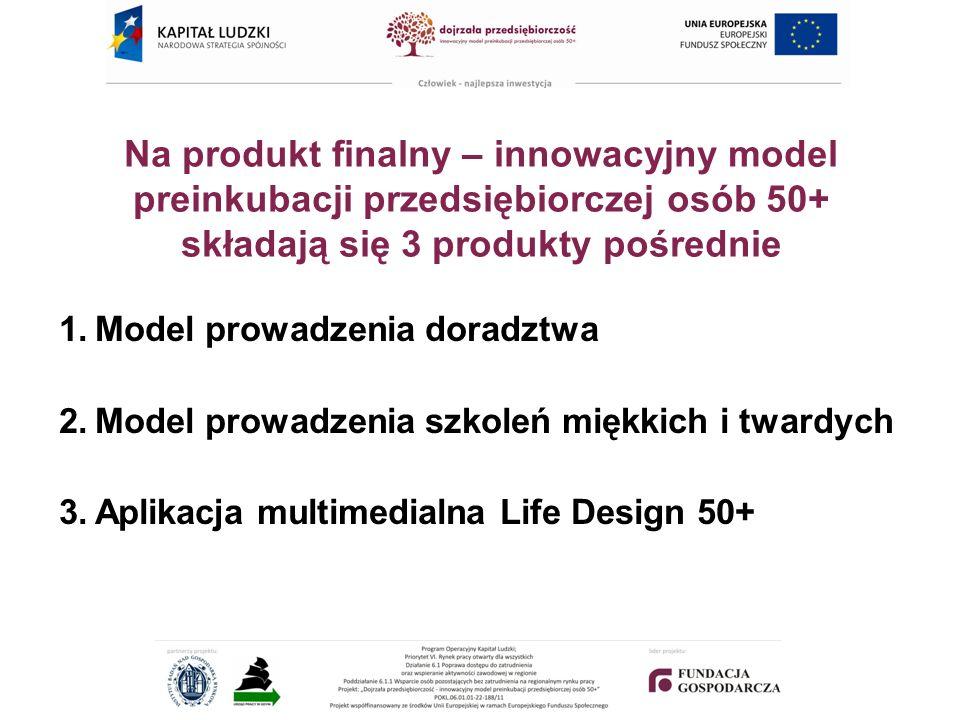 Na produkt finalny – innowacyjny model preinkubacji przedsiębiorczej osób 50+ składają się 3 produkty pośrednie