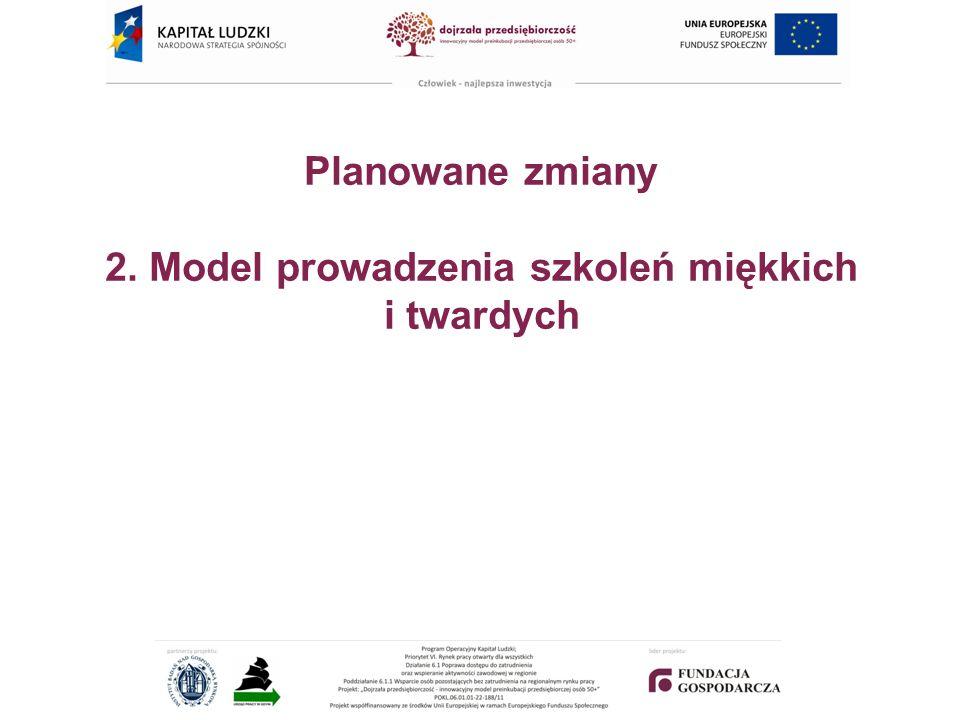 Planowane zmiany 2. Model prowadzenia szkoleń miękkich i twardych
