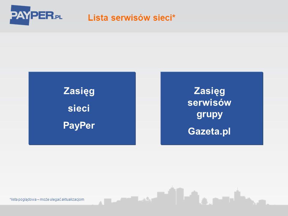 Zasięg sieci PayPer Zasięg serwisów grupy Gazeta.pl