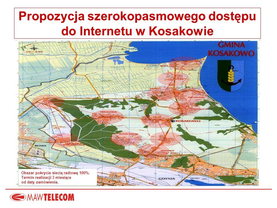 Propozycja szerokopasmowego dostępu do Internetu w Kosakowie
