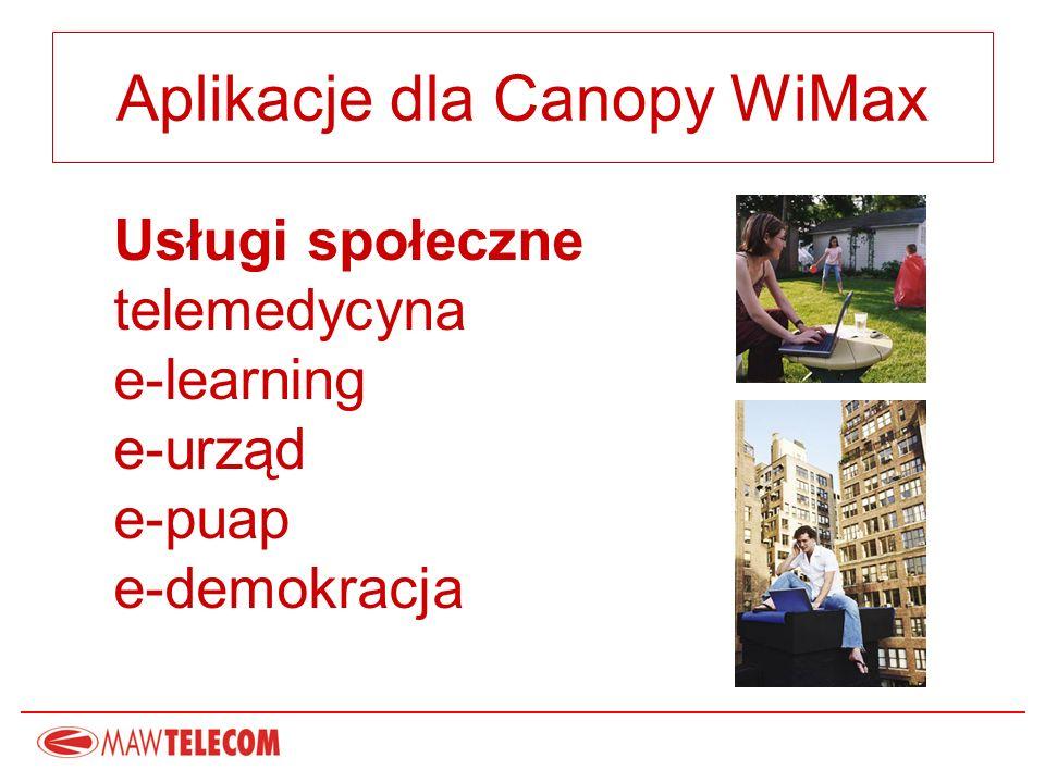 Aplikacje dla Canopy WiMax
