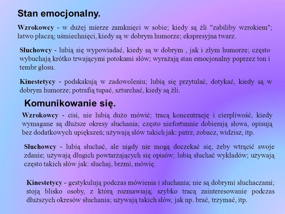 Stan emocjonalny. Komunikowanie się.