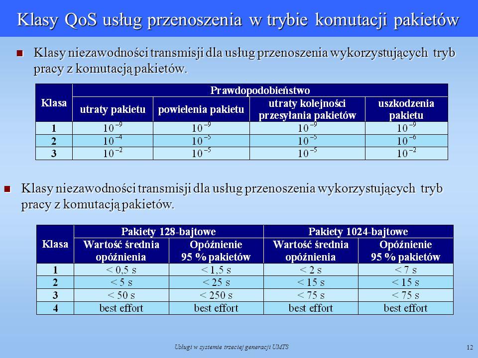 Klasy QoS usług przenoszenia w trybie komutacji pakietów