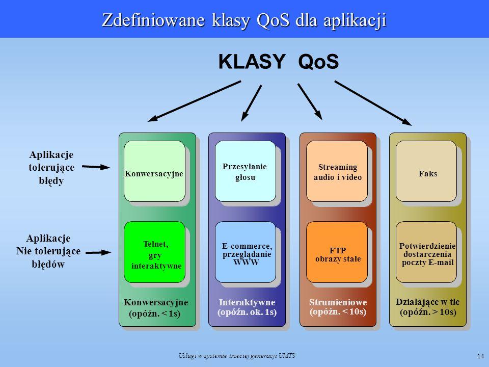 Zdefiniowane klasy QoS dla aplikacji