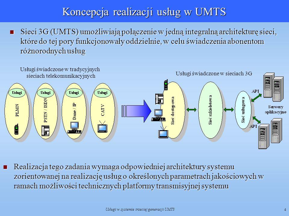 Koncepcja realizacji usług w UMTS