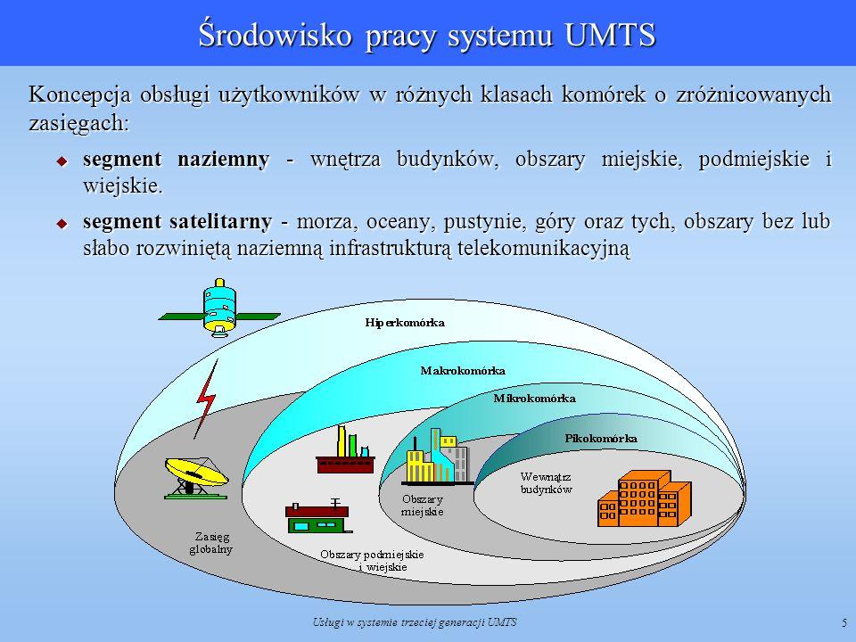 Środowisko pracy systemu UMTS