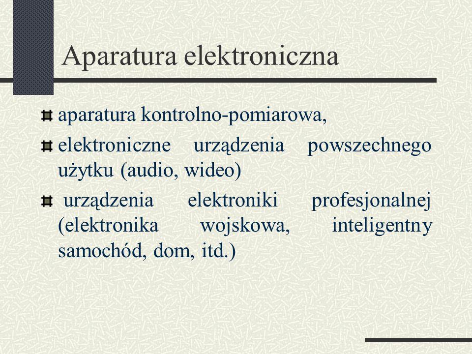 Aparatura elektroniczna
