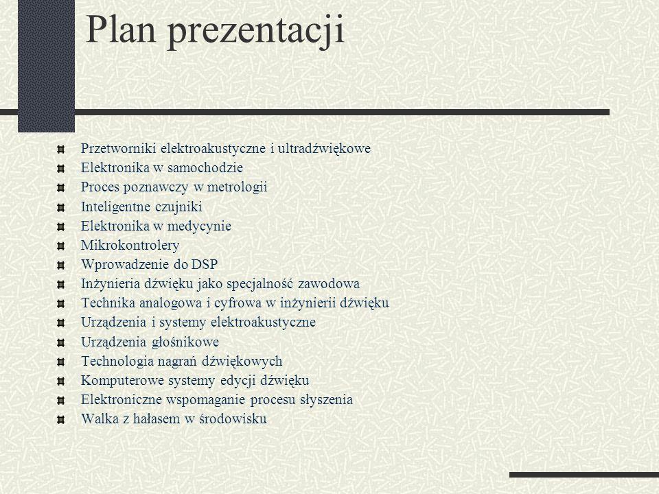 Plan prezentacji Przetworniki elektroakustyczne i ultradźwiękowe