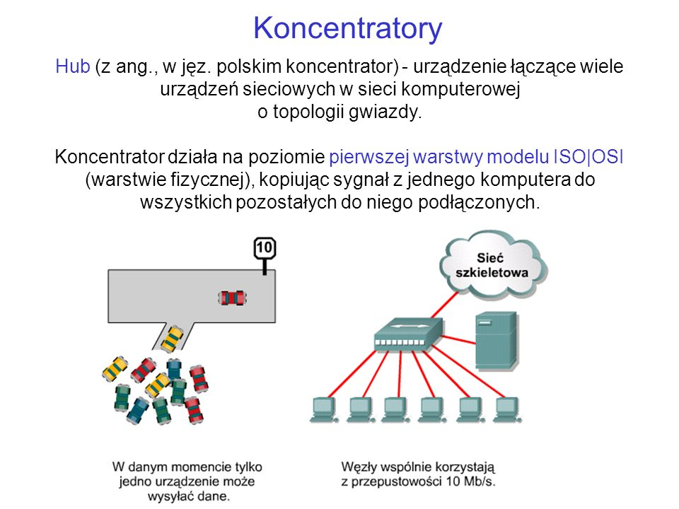 Koncentratory Hub (z ang., w jęz. polskim koncentrator) - urządzenie łączące wiele urządzeń sieciowych w sieci komputerowej o topologii gwiazdy.